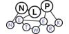 Logo van NLP Netwerk