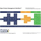 Thumbnail workflow produktmanagement