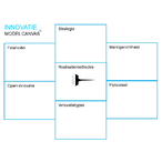 Thumbnail innovatie model canvas b w