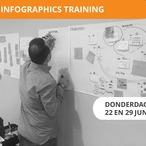 Square infographics training   juni
