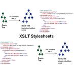 Thumbnail xml200 xslt stylesheets